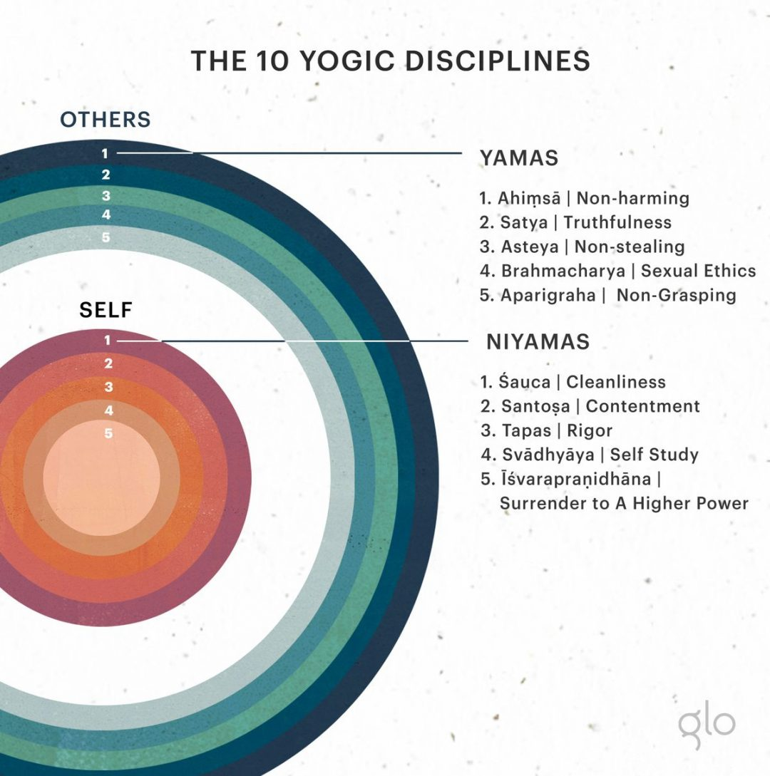 Our North Star: Introducing Stephanie Snyder's latest course, Yamas